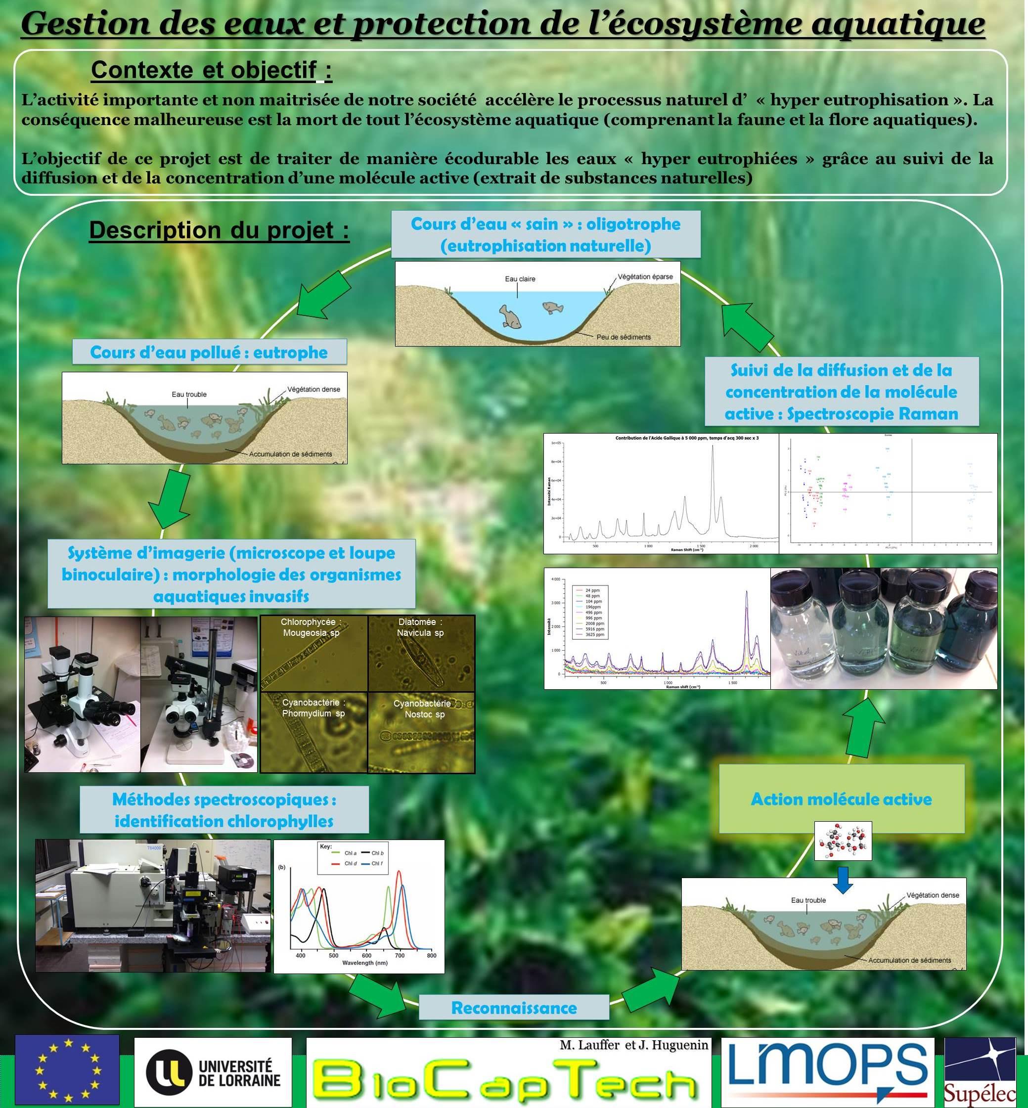 Prix Protection environnement_Gestion des eaux