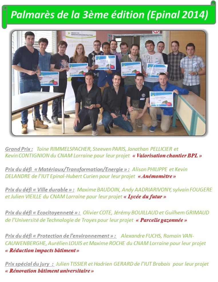 Palmarès Challenge 2014